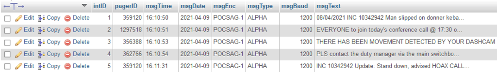 Decoded POCSAG pager messages commited to the MySQL database